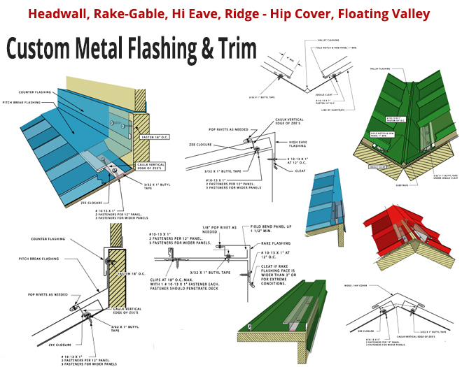 Metal Flashing Fabricators Fayetteville Custom Metal Trim