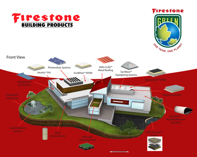 Fayetteville Commercial Roofing Contractors Firestone Flat